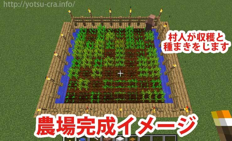 農場完成イメージ