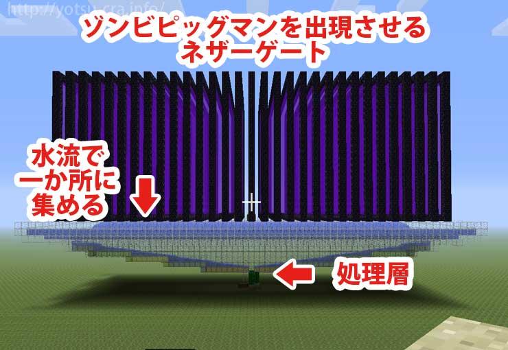 ゾンビピッグマントラップの構造