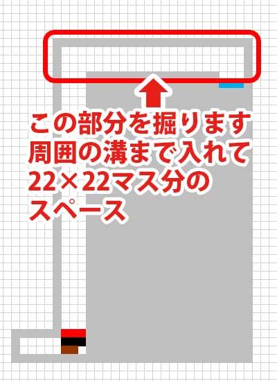22マス×22マス
