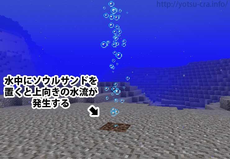 ソウルサンドと上昇水流