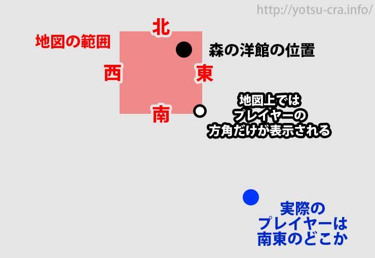 地図との位置関係