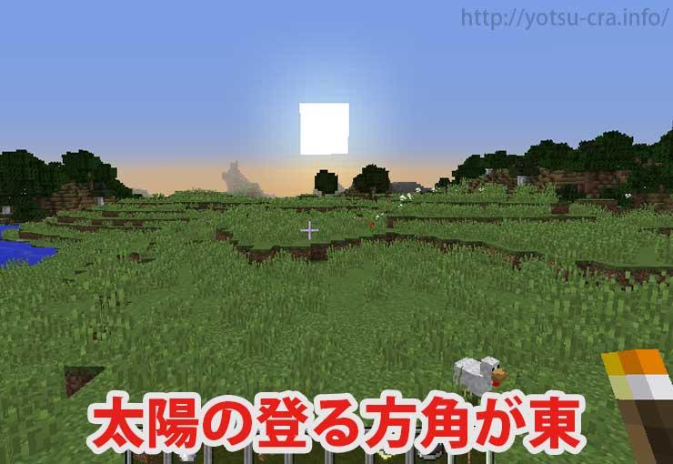 太陽の登る方角が東