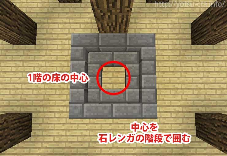 床に石レンガの階段設置