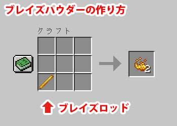 ブレイズパウダーの作り方