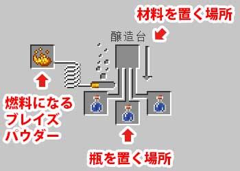 醸造台の画面