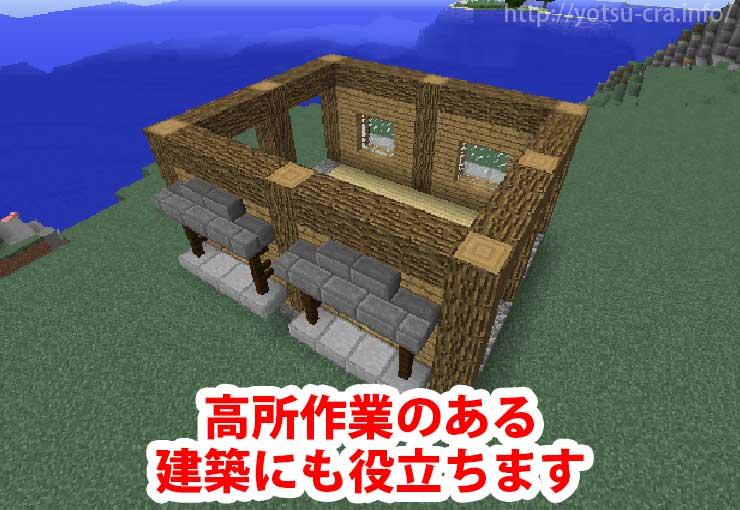 建築にも役立ちます