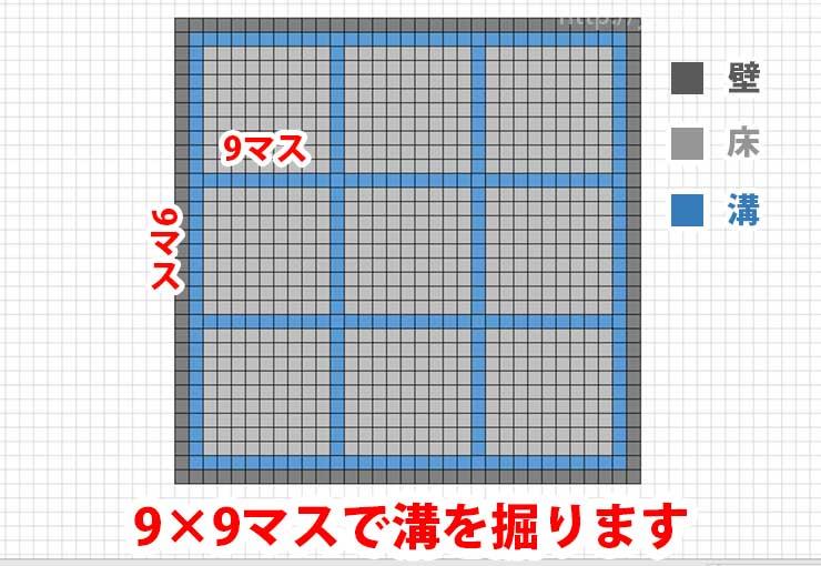 9×9で溝を掘ります