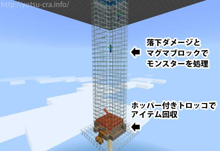 天空トラップタワー下層